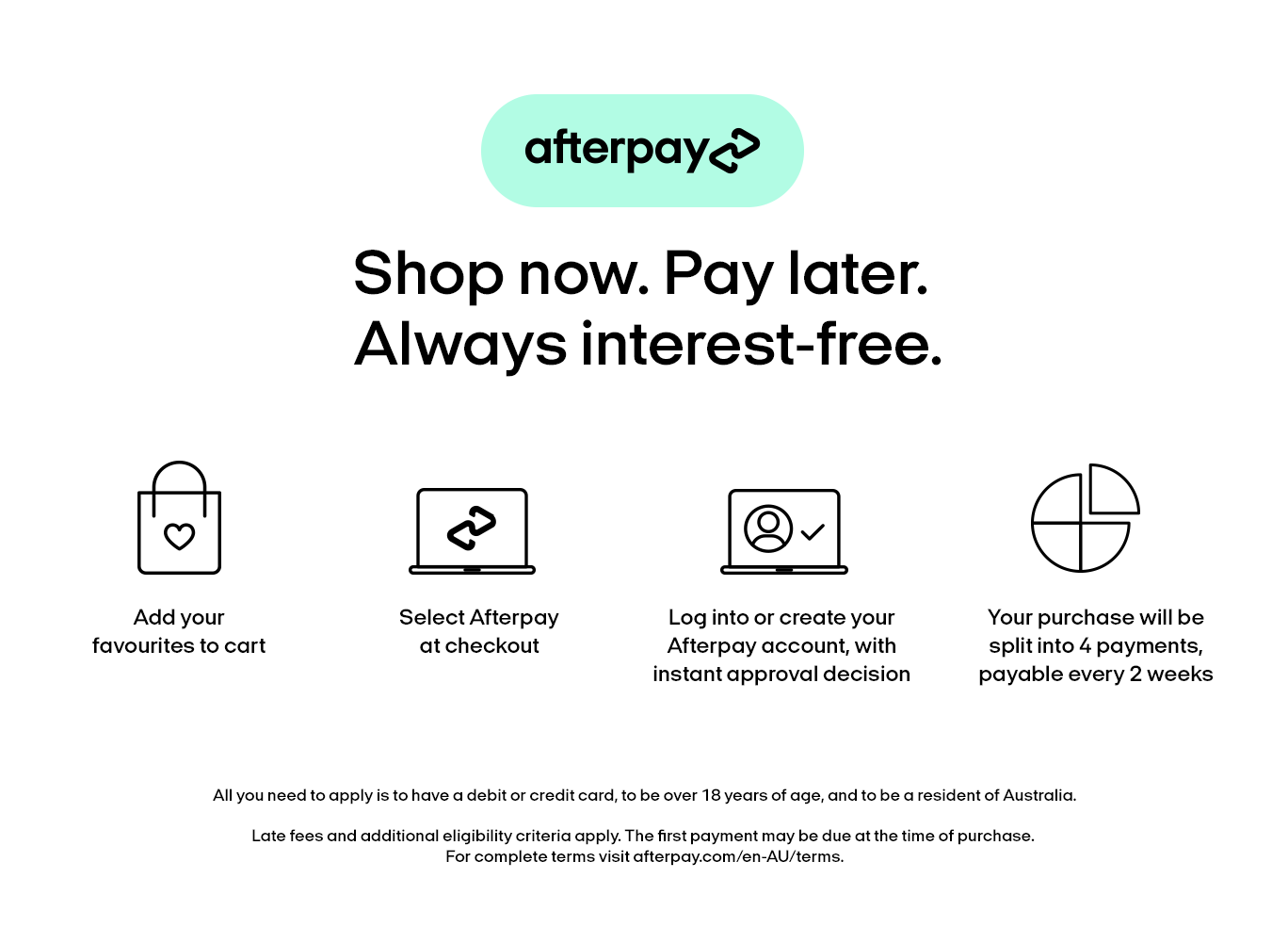 Afterpay Information